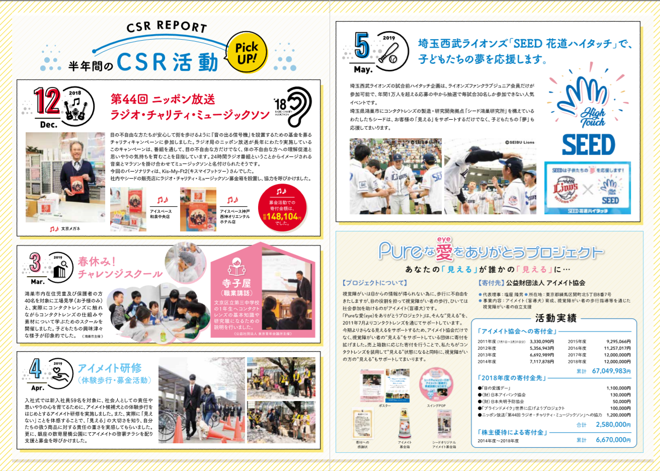 https://www.seed.co.jp/blog/eyemate/88b9996333c06a3e5e0ee7594d658d2a61a625a8.png